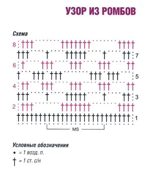 uzor-iz-rombov3