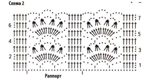 схема для топа