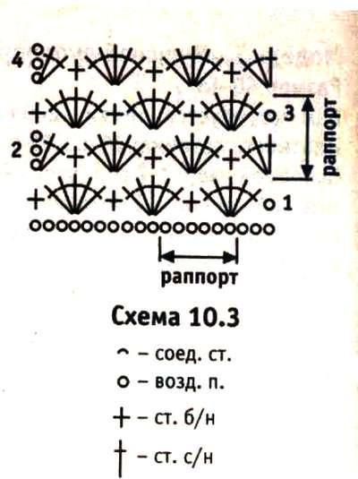 схема вязаного сарафана крючком